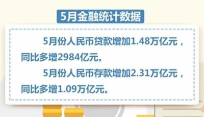 人民銀行:我國廣義貨幣餘額210.02萬億元 同比增長11.1%